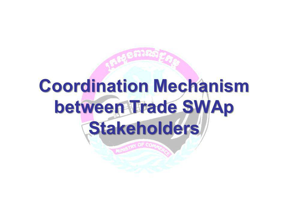 Coordination Mechanism between Trade SWAp Stakeholders