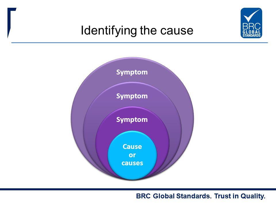 Identifying the cause Symptom Symptom Symptom Cause or causes