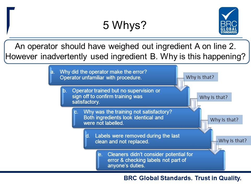 5 Whys An operator should have weighed out ingredient A on line 2. However inadvertently used ingredient B. Why is this happening