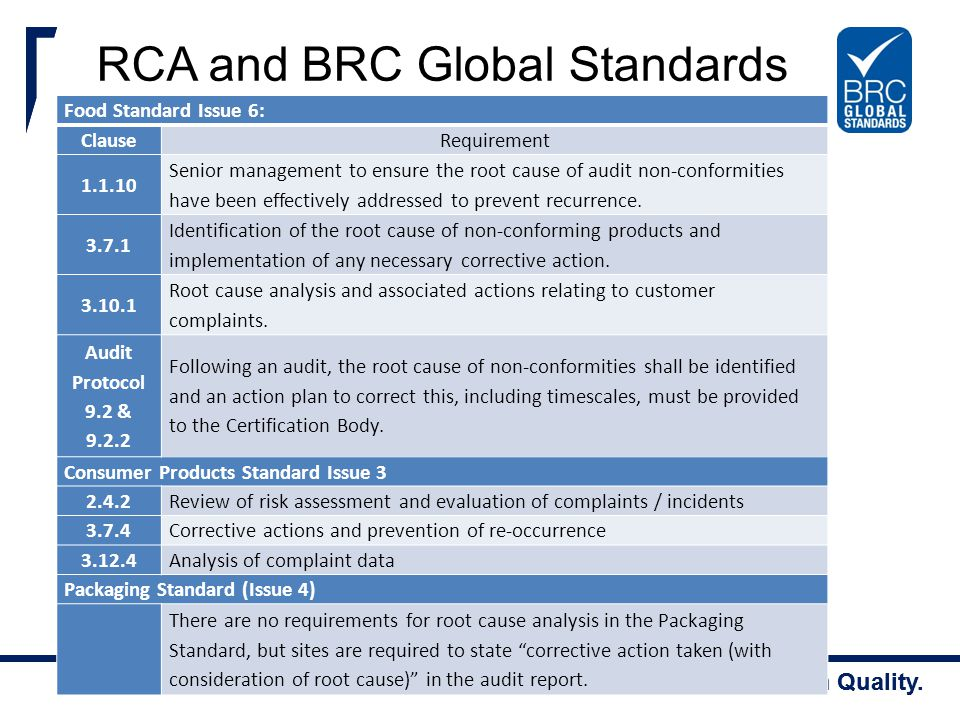 RCA and BRC Global Standards