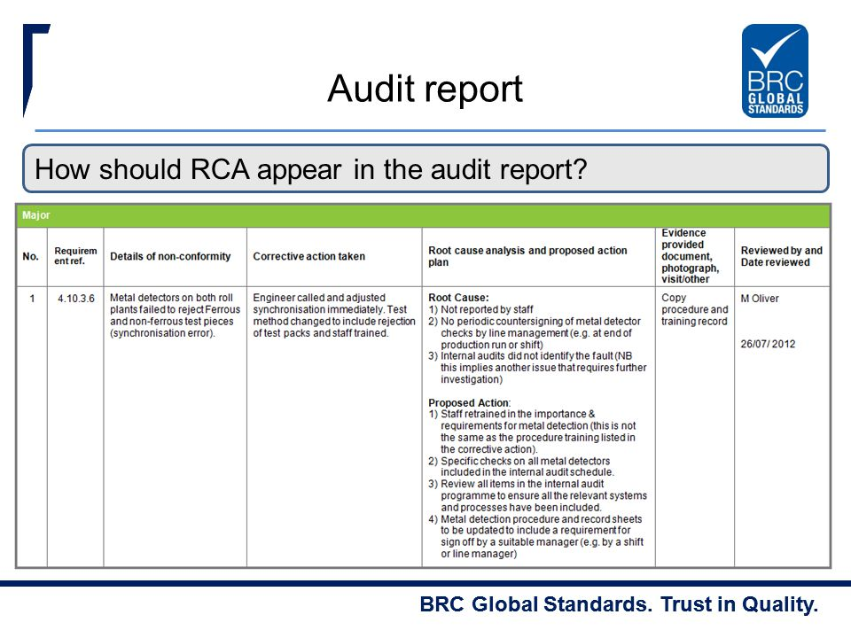 Audit report How should RCA appear in the audit report