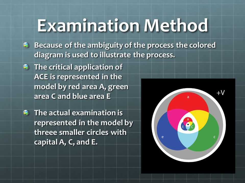 Examination Method Because of the ambiguity of the process the colored diagram is used to illustrate the process.