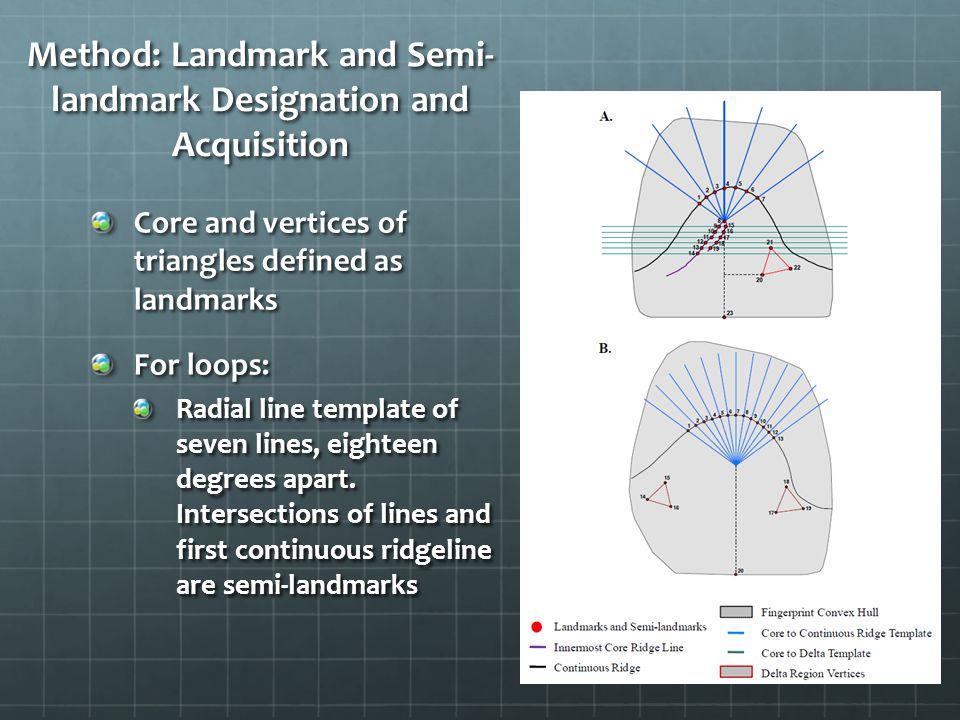 Method: Landmark and Semi-landmark Designation and Acquisition
