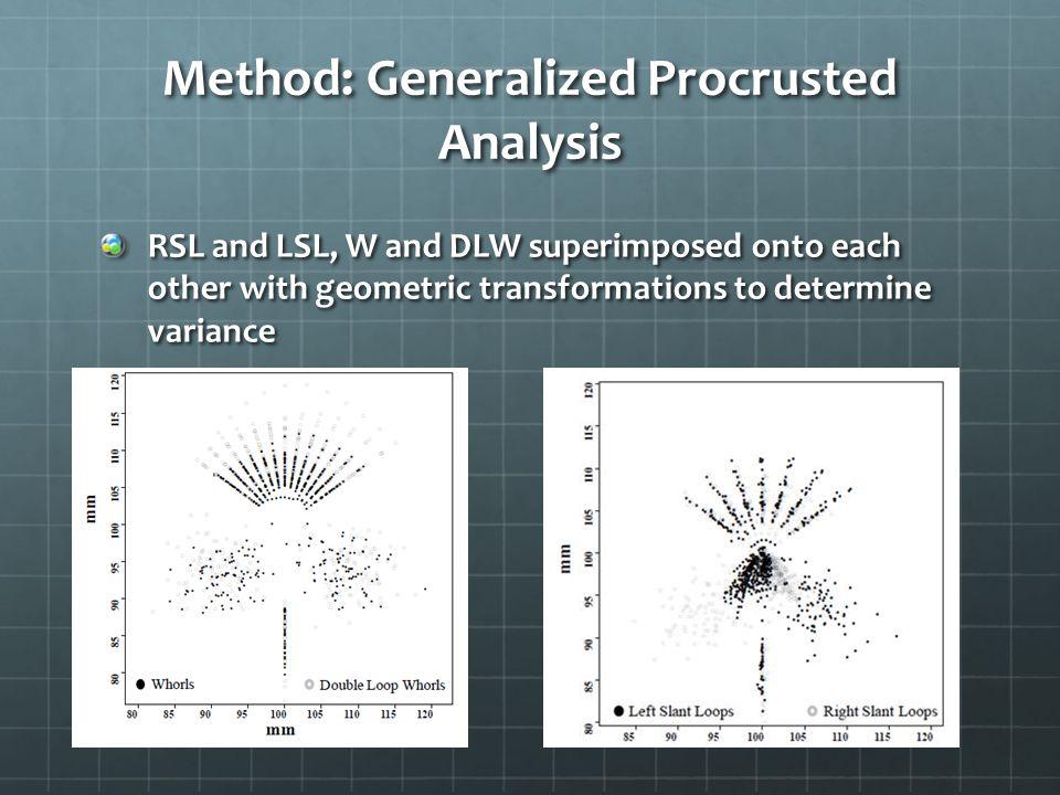 Method: Generalized Procrusted Analysis
