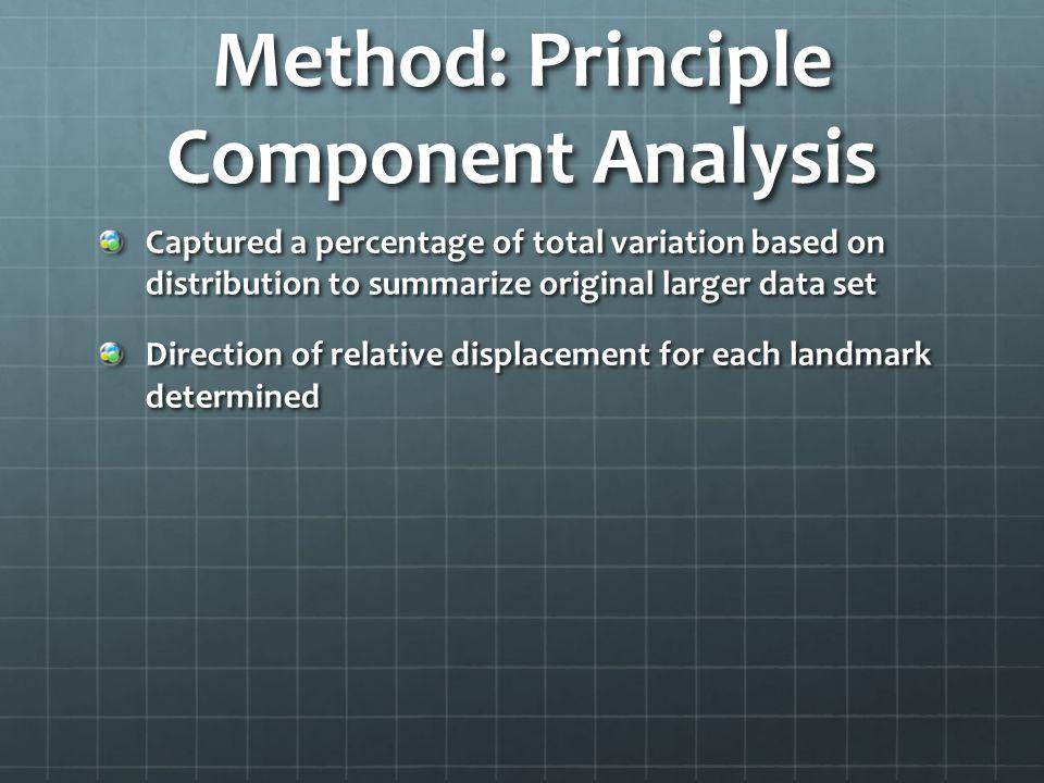 Method: Principle Component Analysis