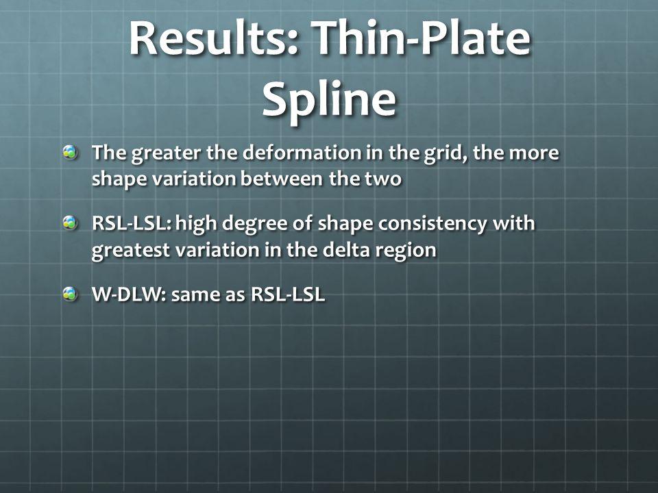 Results: Thin-Plate Spline