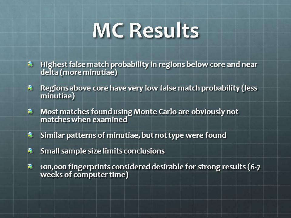 MC Results Highest false match probability in regions below core and near delta (more minutiae)
