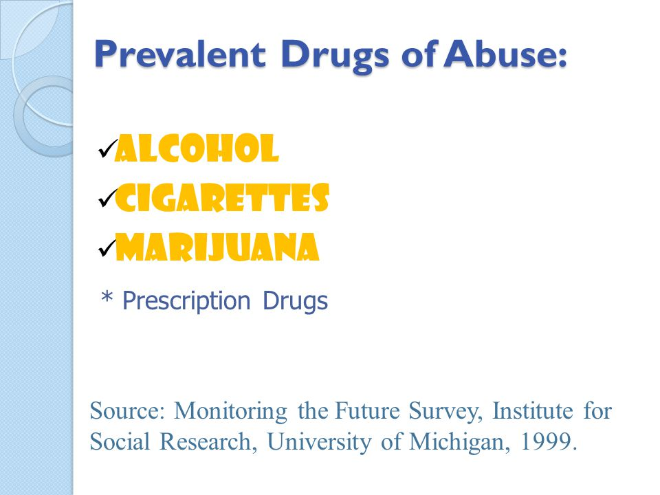 Prevalent Drugs of Abuse: