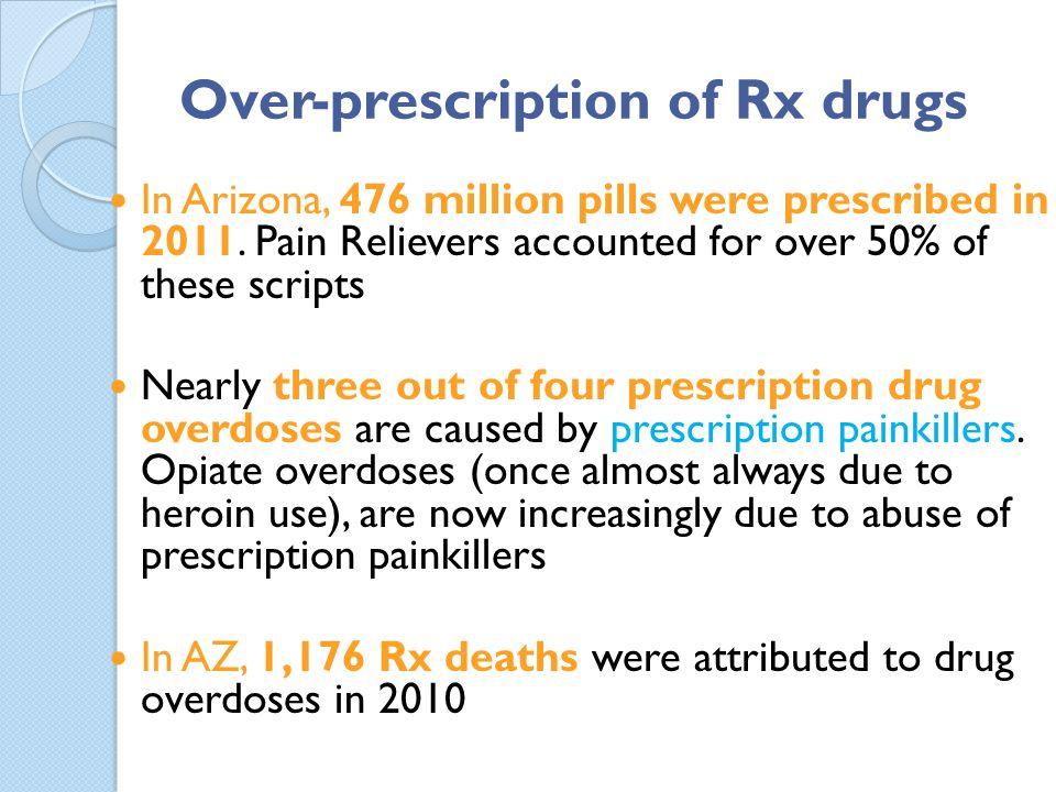 Over-prescription of Rx drugs