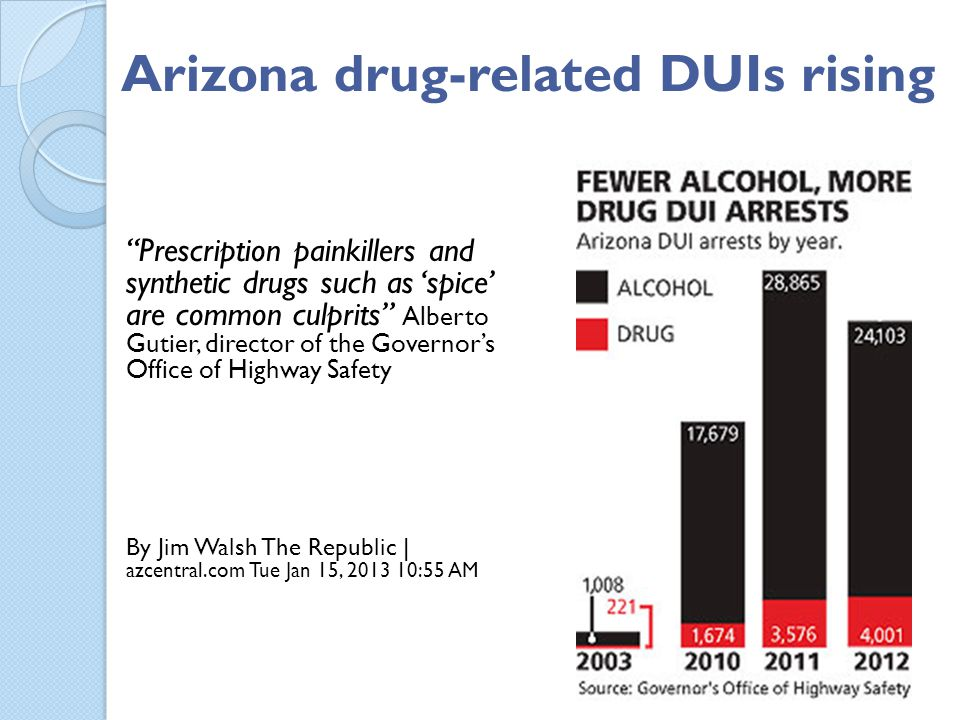 Arizona drug-related DUIs rising