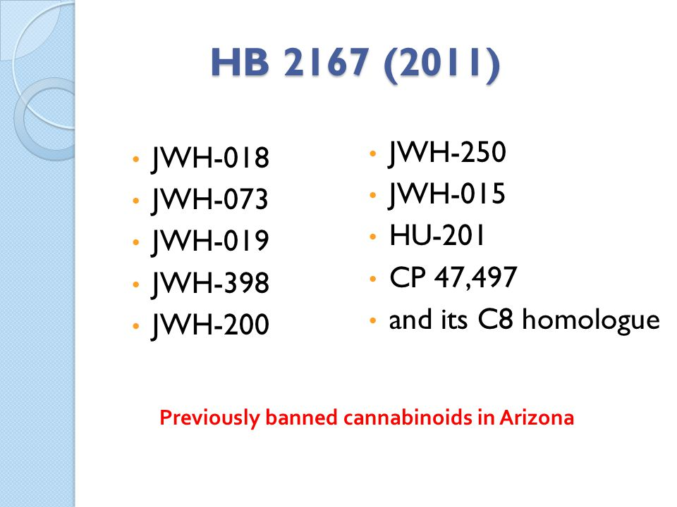Previously banned cannabinoids in Arizona