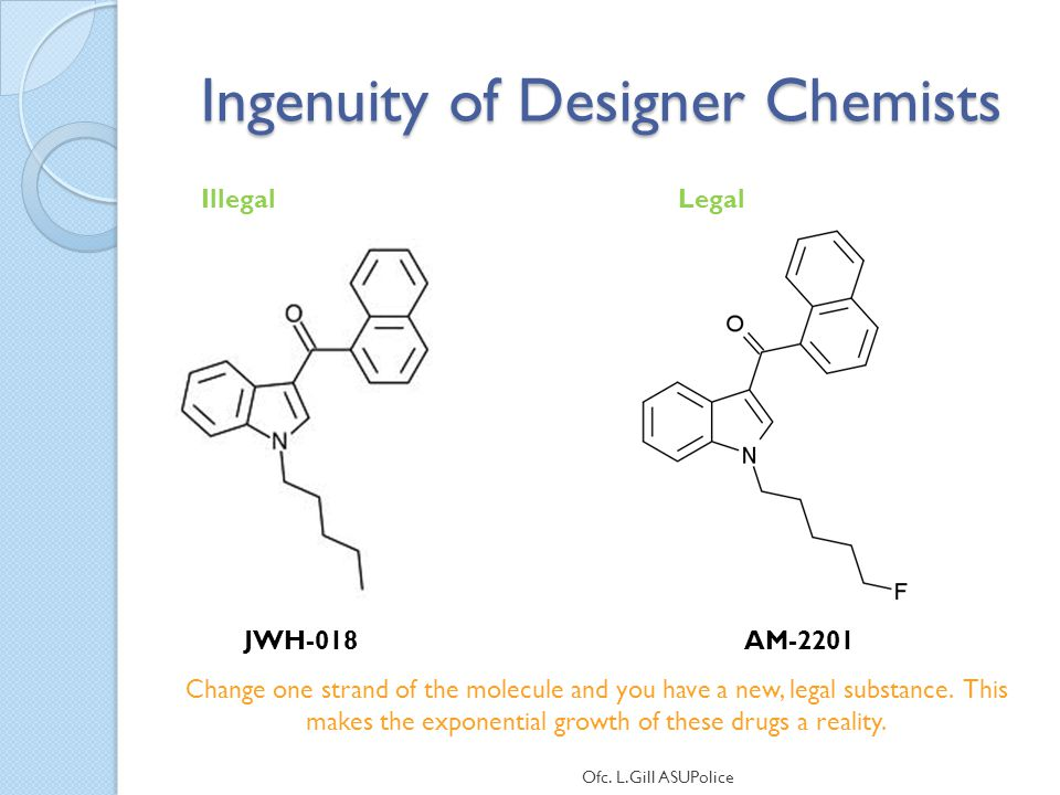 Ingenuity of Designer Chemists