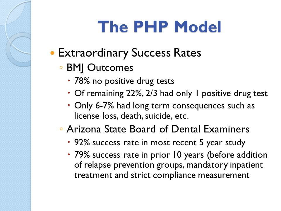 The PHP Model Extraordinary Success Rates BMJ Outcomes