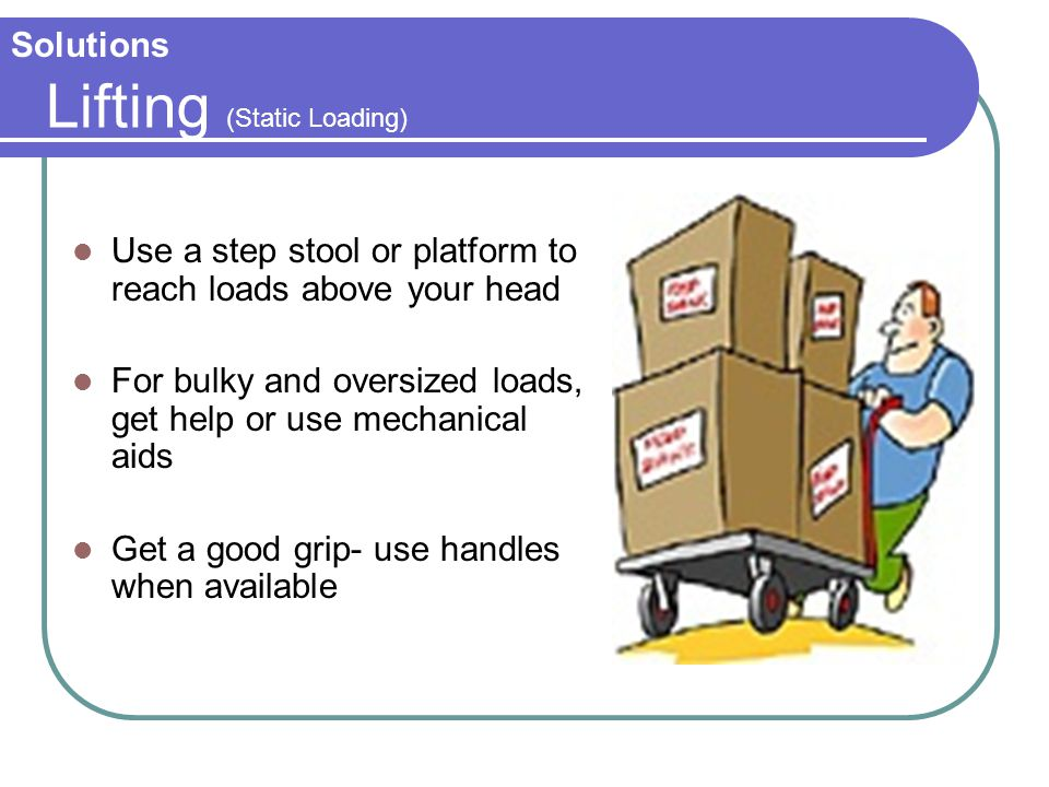 Lifting (Static Loading)