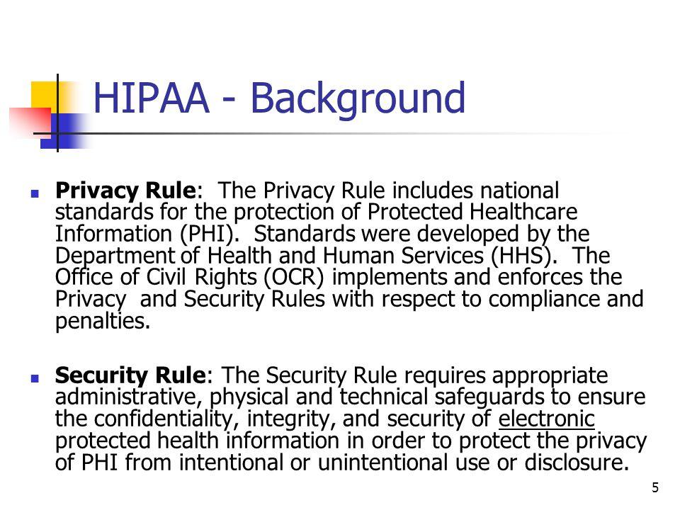 HIPAA - Background