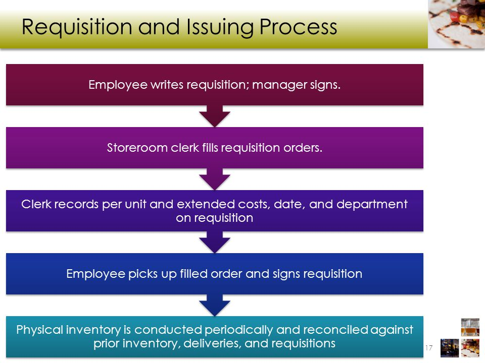 Requisition and Issuing Process