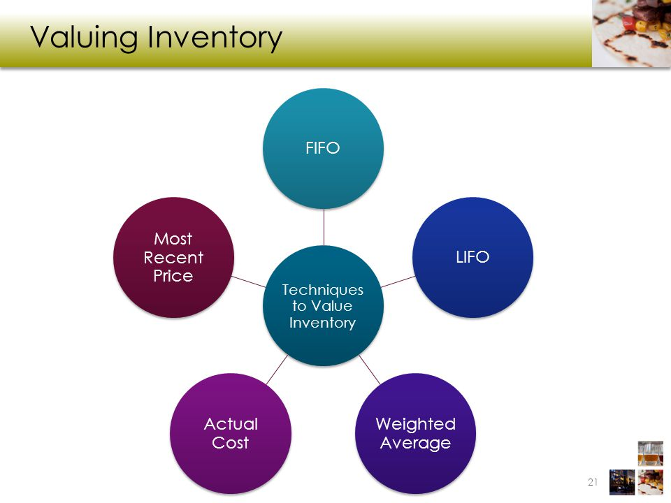 Techniques to Value Inventory