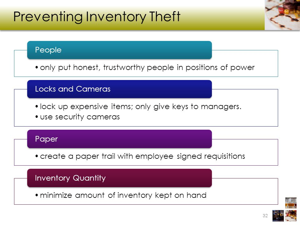 Preventing Inventory Theft