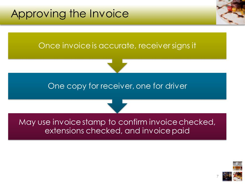Approving the Invoice Once invoice is accurate, receiver signs it