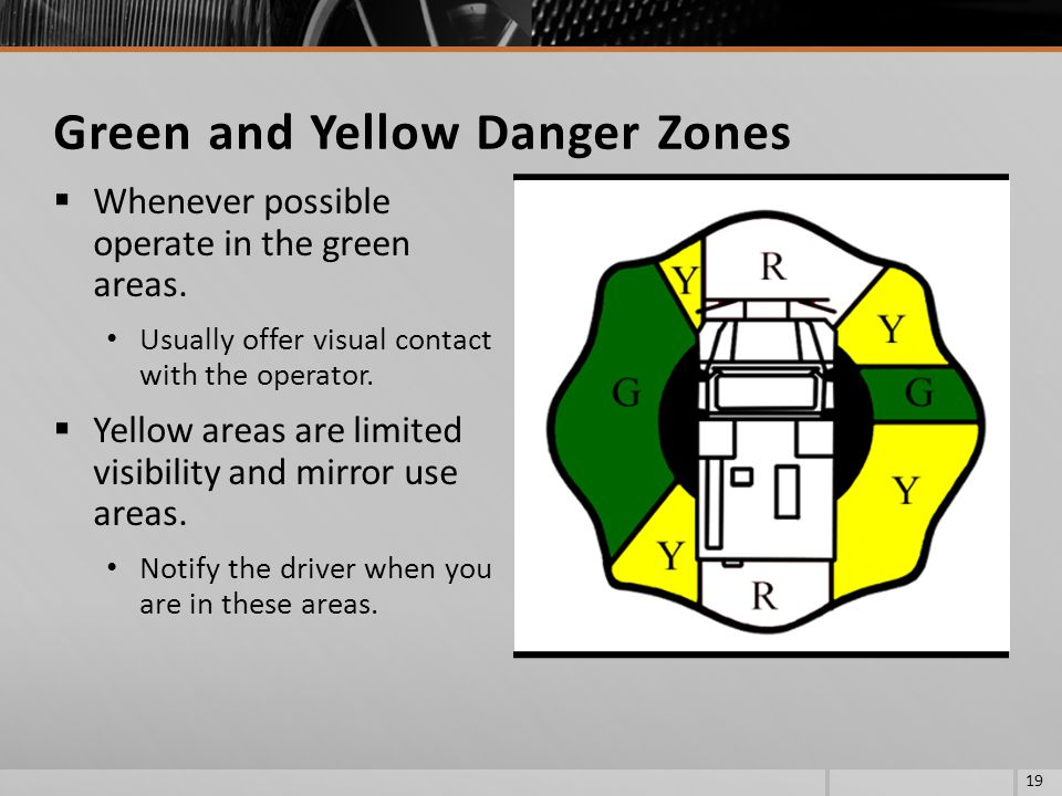 Green and Yellow Danger Zones
