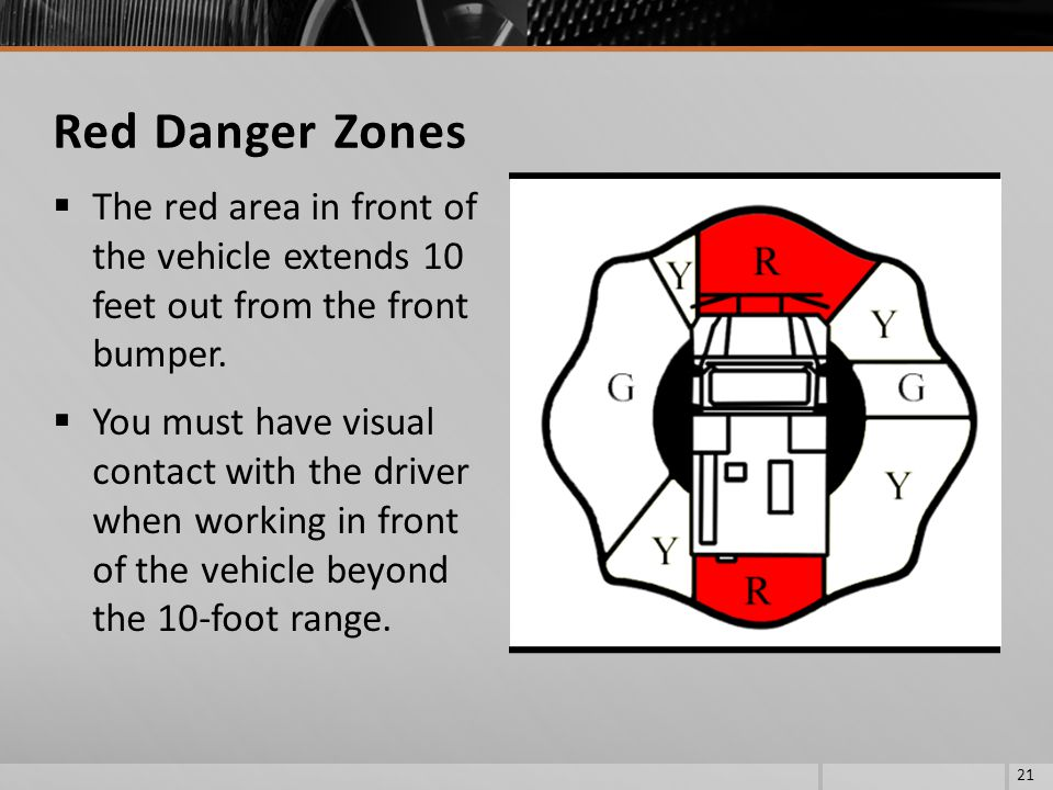 Red Danger Zones The red area in front of the vehicle extends 10 feet out from the front bumper.