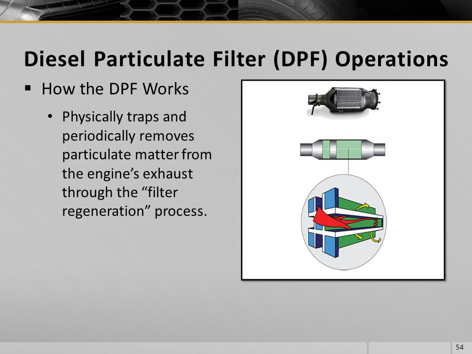 Diesel Particulate Filter (DPF) Operations