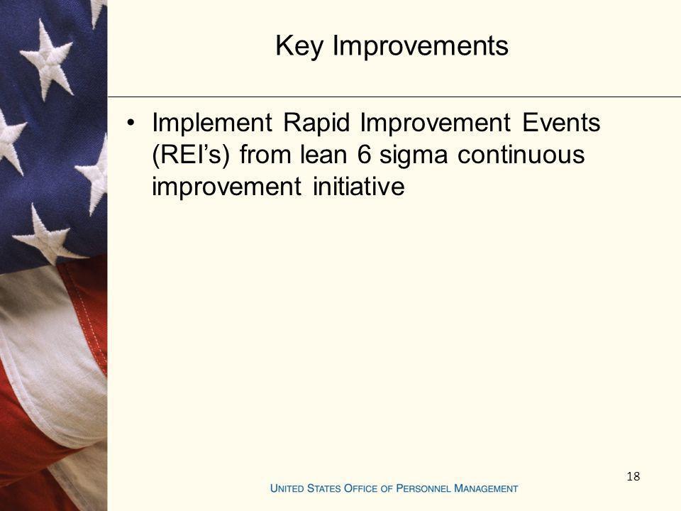 Key Improvements Implement Rapid Improvement Events (REI's) from lean 6 sigma continuous improvement initiative.