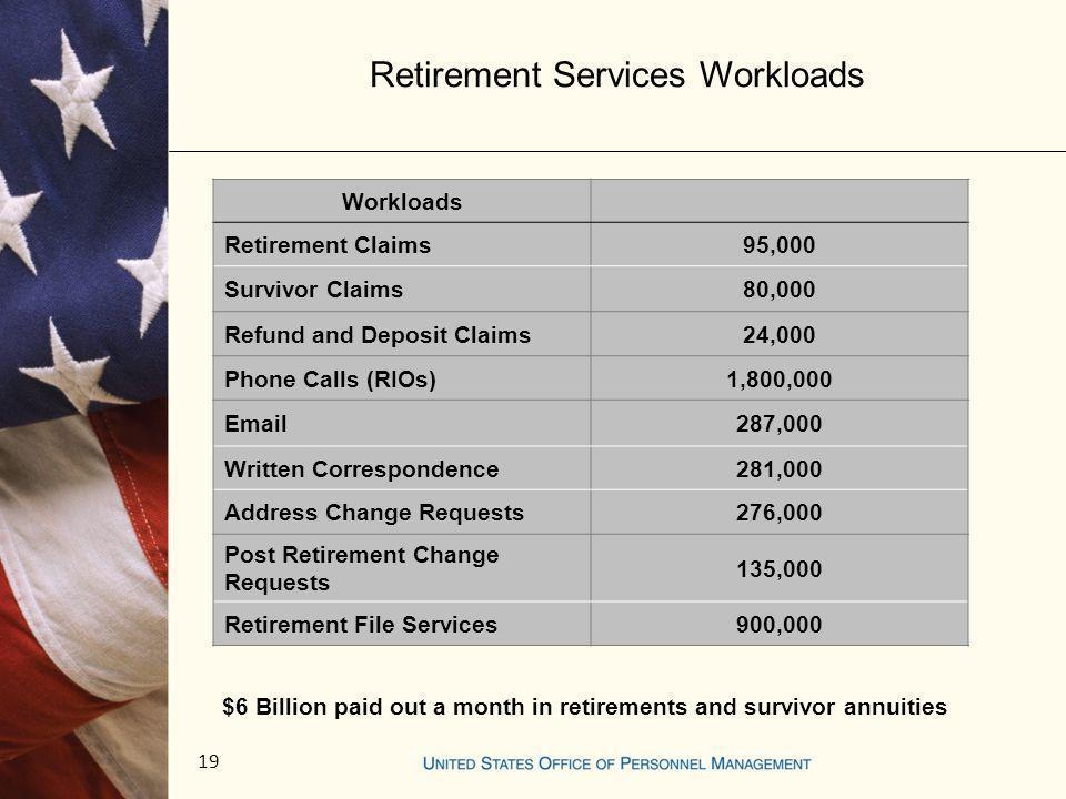 Retirement Services Workloads
