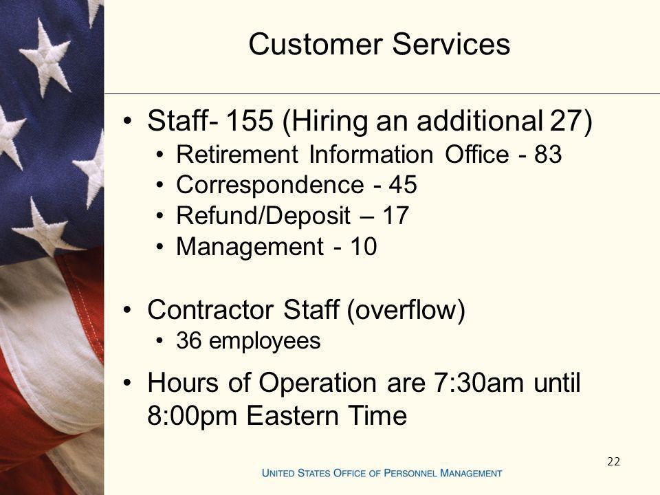 Customer Services Staff- 155 (Hiring an additional 27)