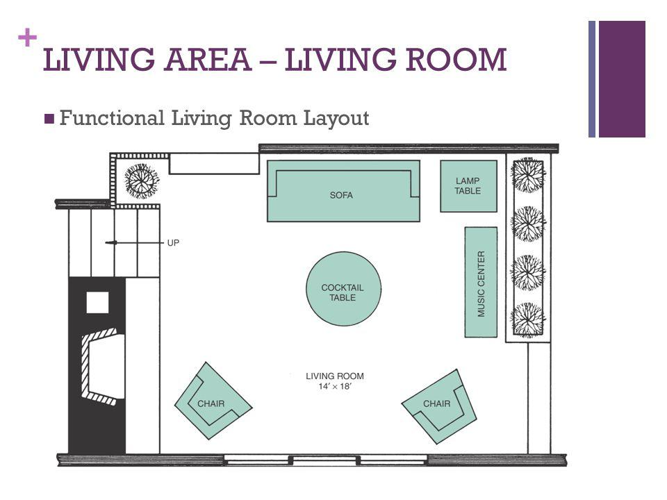 LIVING AREA – LIVING ROOM