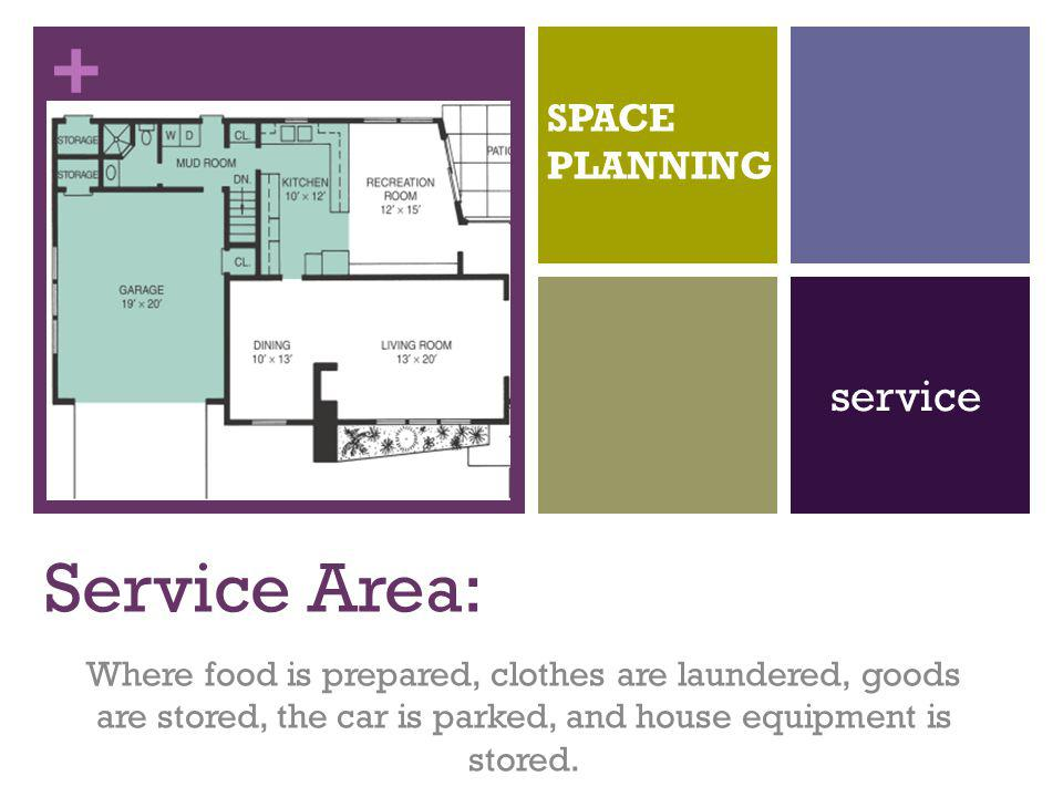 Service Area: service SPACE PLANNING