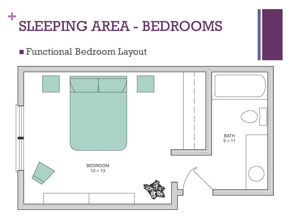 SLEEPING AREA - BEDROOMS