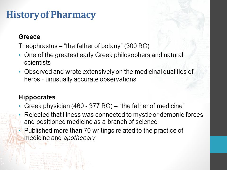 History of Pharmacy Greece