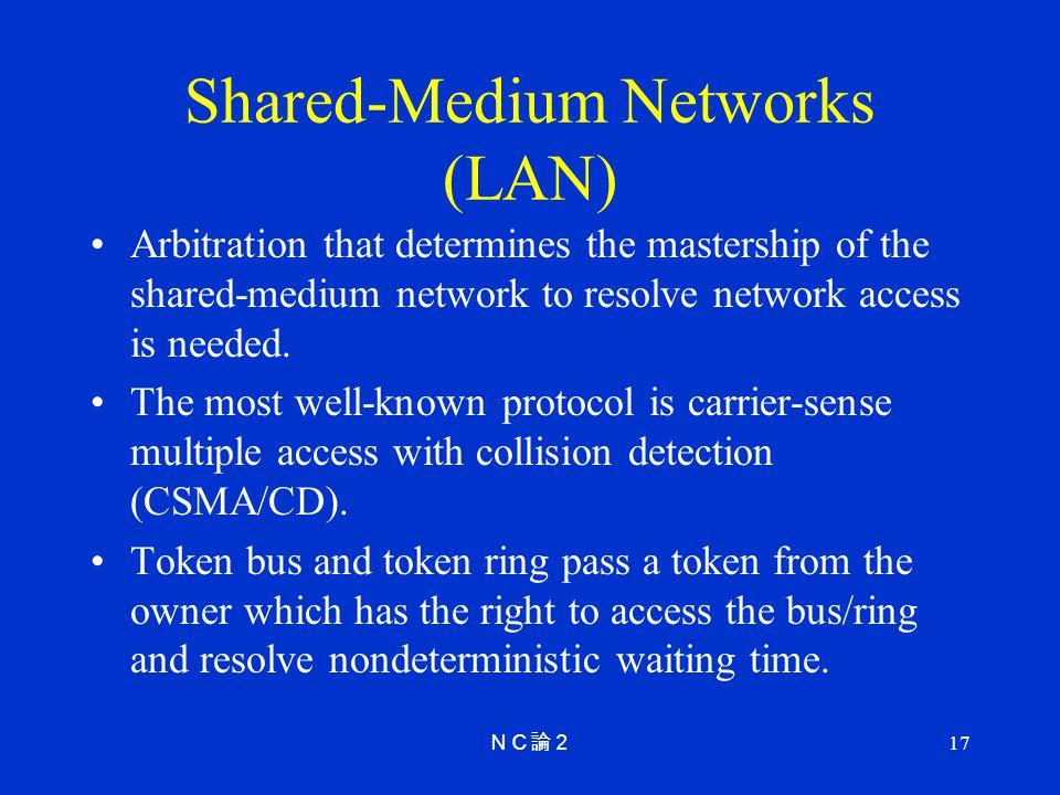 Shared-Medium Networks (LAN)