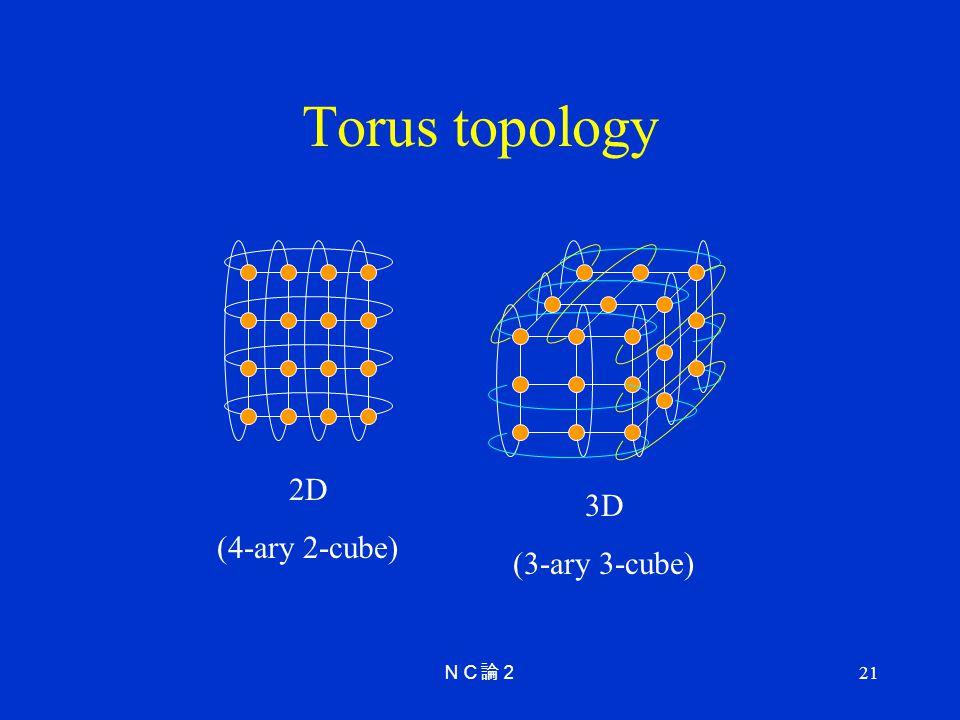 Torus topology 2D (4-ary 2-cube) 3D (3-ary 3-cube) NC論2