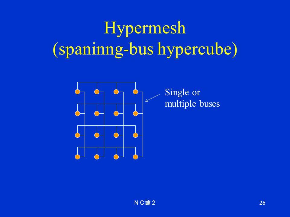 Hypermesh (spaninng-bus hypercube)