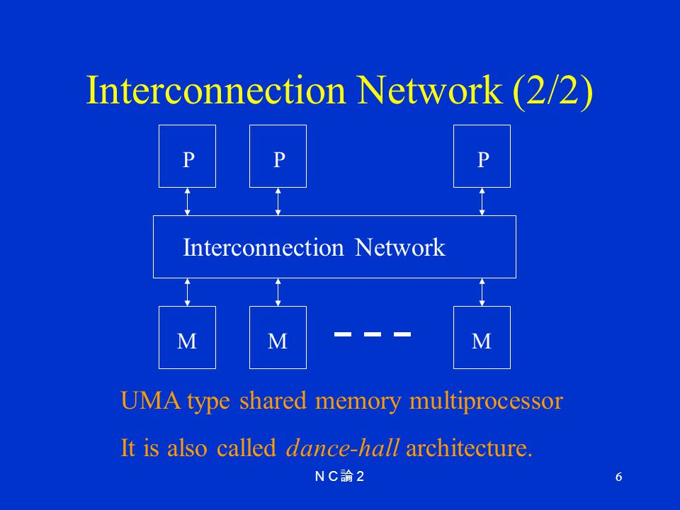 Interconnection Network (2/2)
