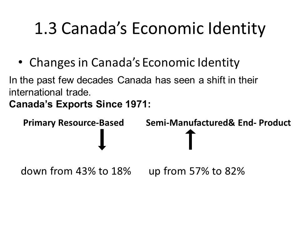 1.3 Canada's Economic Identity