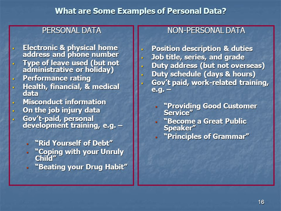 What are Some Examples of Personal Data