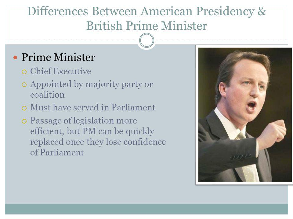 Differences Between American Presidency & British Prime Minister