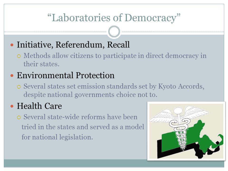 Laboratories of Democracy