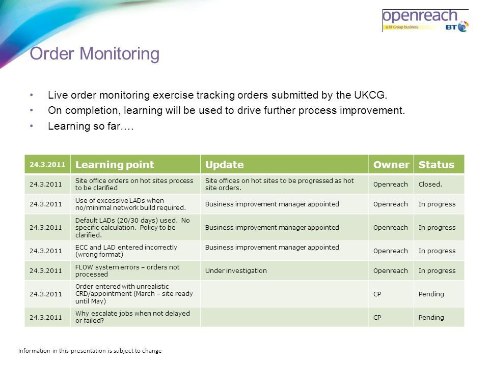 Order Monitoring Live order monitoring exercise tracking orders submitted by the UKCG.