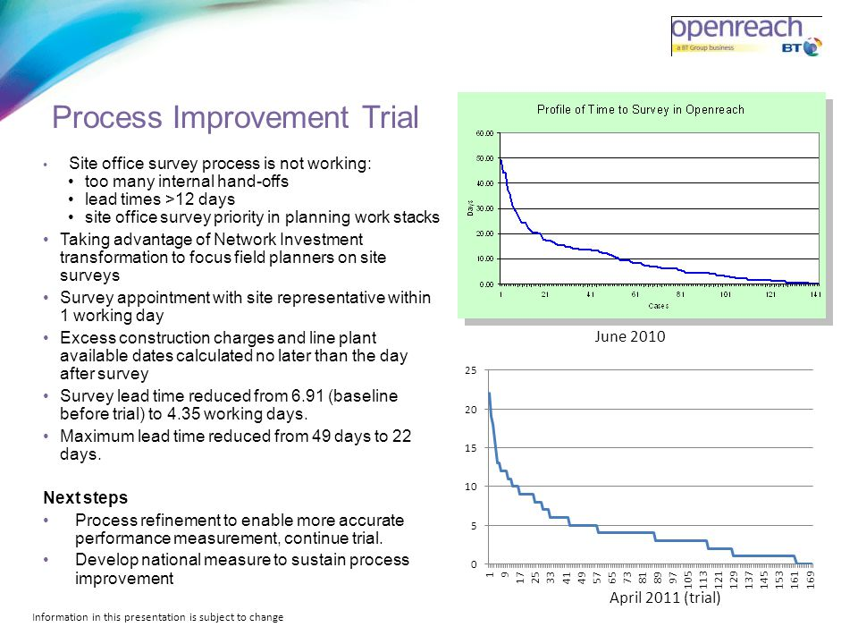Process Improvement Trial
