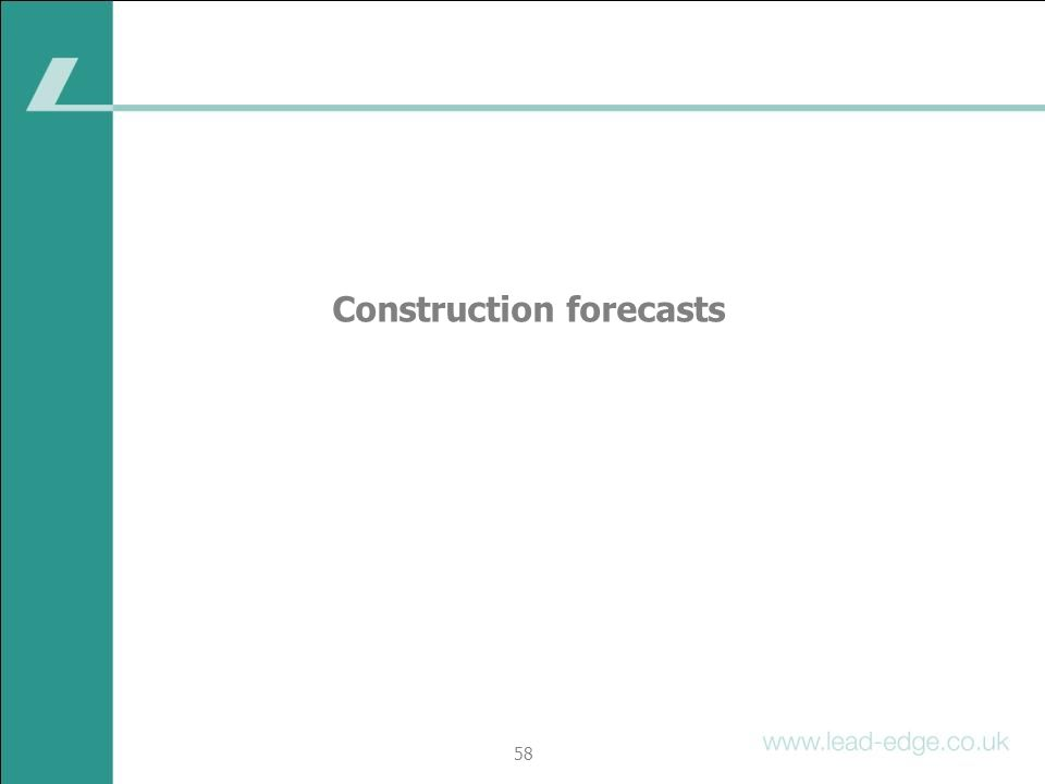 Construction forecasts