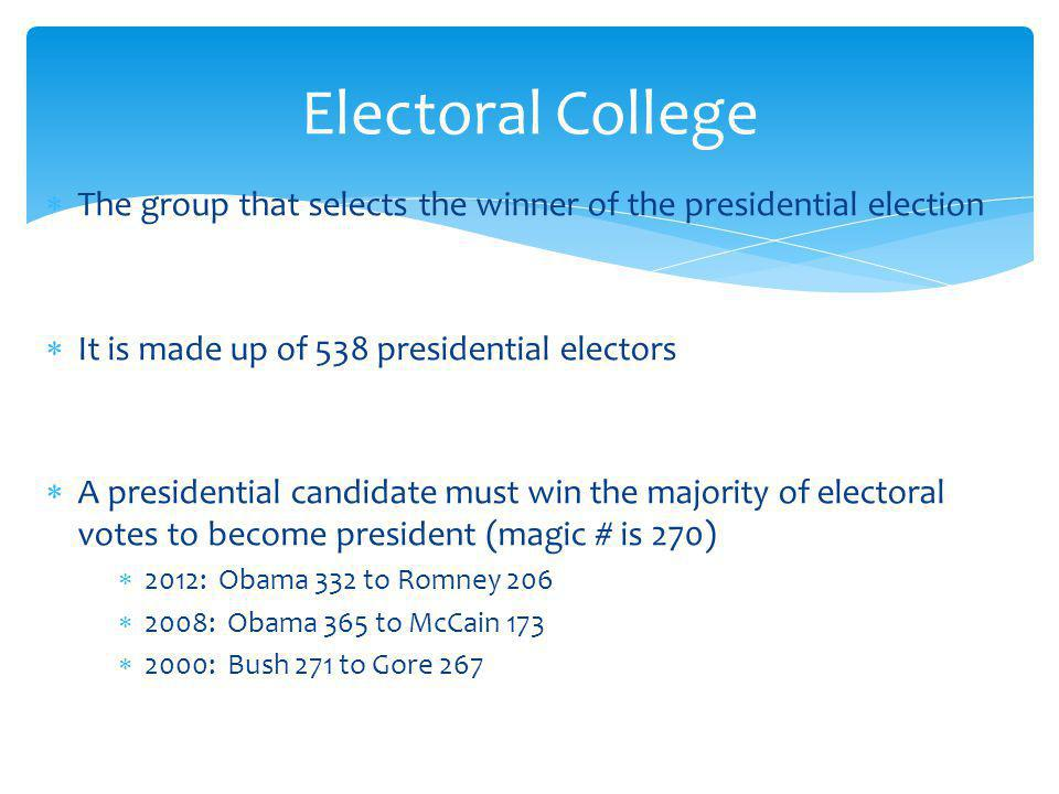 Electoral College The group that selects the winner of the presidential election. It is made up of 538 presidential electors.
