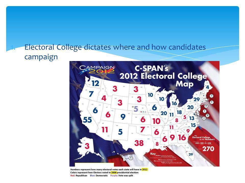 Electoral College dictates where and how candidates campaign