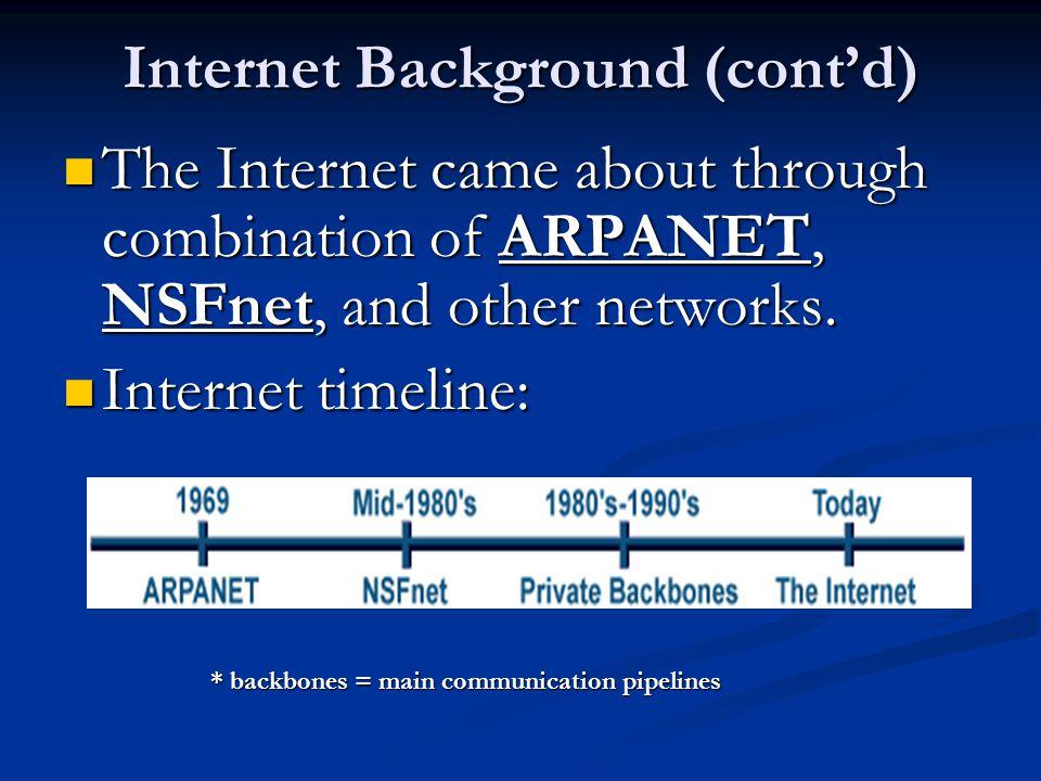 Internet Background (cont'd)