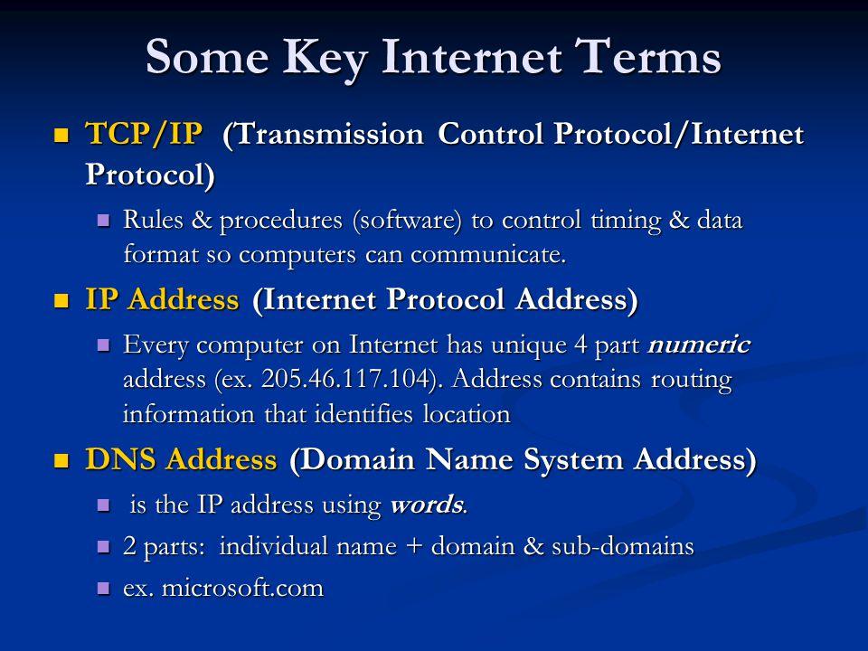 Some Key Internet Terms