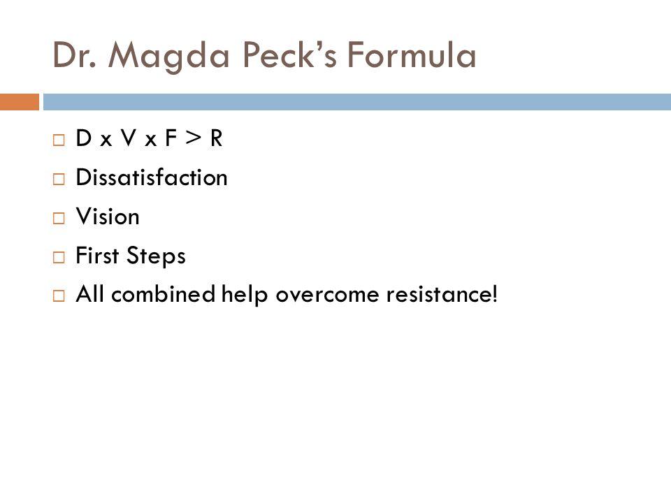 Dr. Magda Peck's Formula