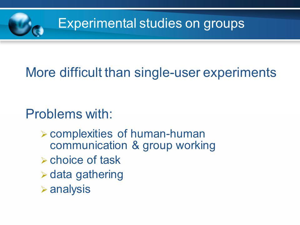 Experimental studies on groups